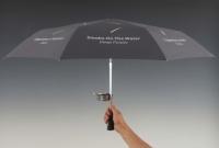 Umbrela pentru fumatori'