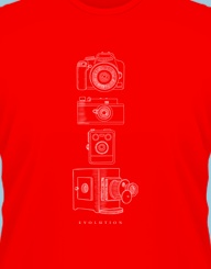 Camera Evolution'
