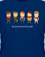 Hipster Chart'